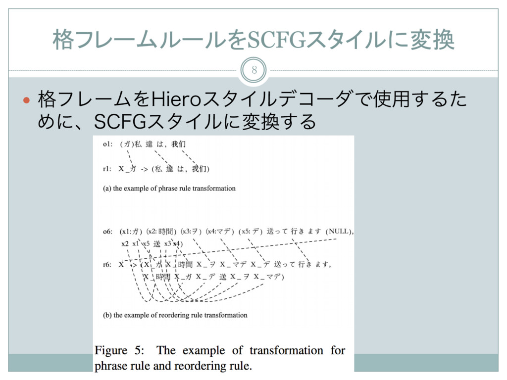 格フレームルールをSCFGスタイルに変換 8 — ֨ϑϨʔϜΛ)JFSPελΠϧσίʔμͰ...