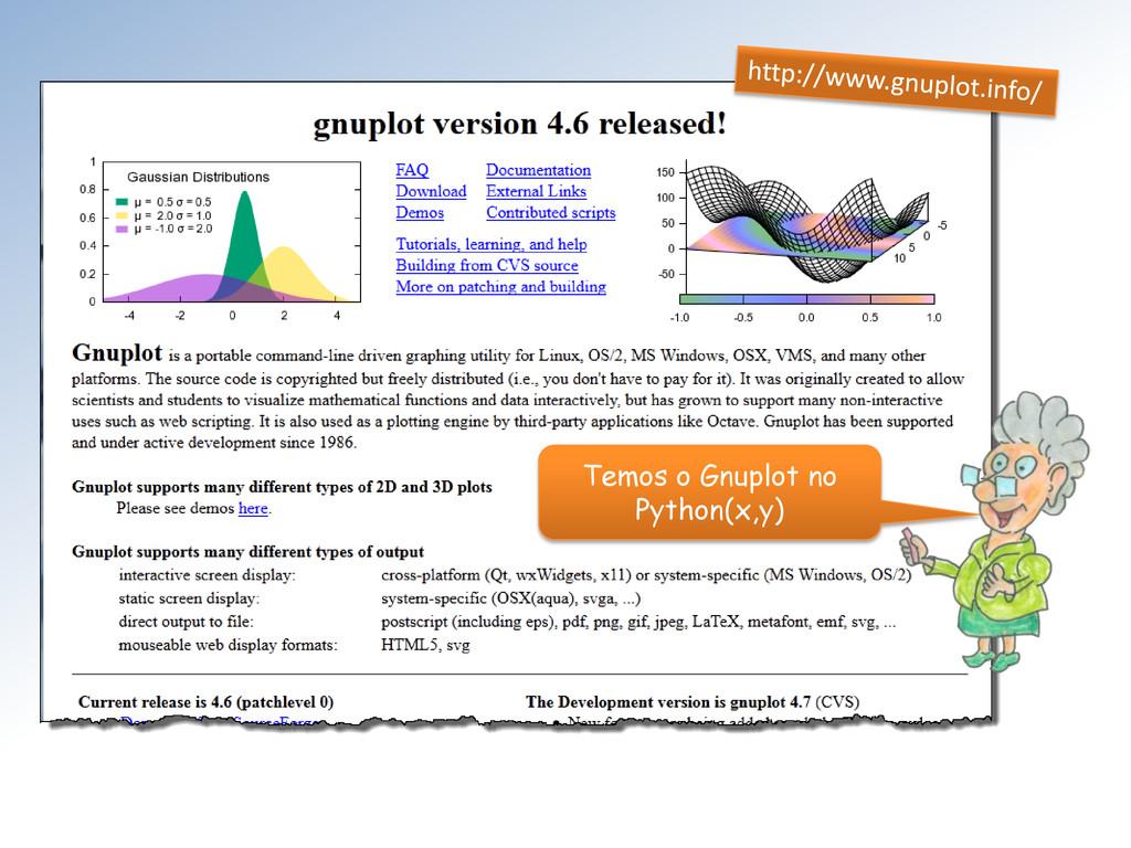 Temos o Gnuplot no Python(x,y)