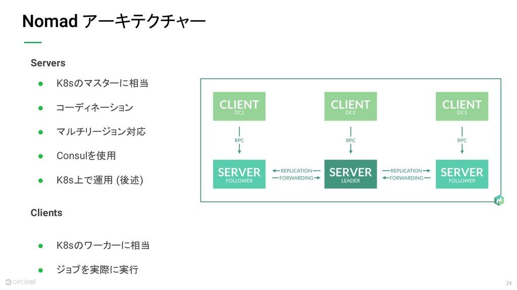 24 アーキテクチャー Servers ● K8sのマスターに相当 ● コーディネーション ●...