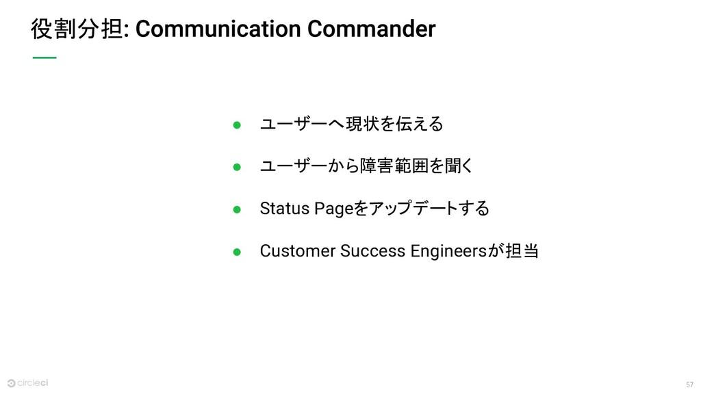 57 役割分担 ● ユーザーへ現状を伝える ● ユーザーから障害範囲を聞く ● Status ...