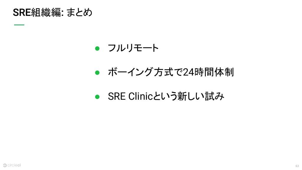 63 組織編 まとめ ● フルリモート ● ボーイング方式で24時間体制 ● SRE Clin...