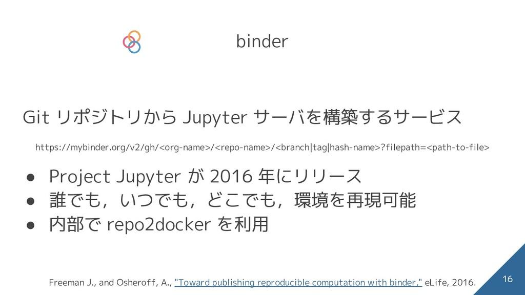 binder Git リポジトリから Jupyter サーバを構築するサービス https:/...