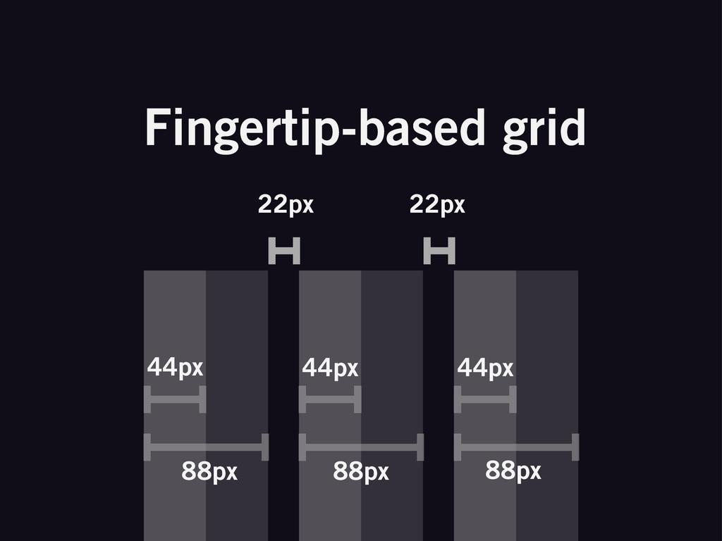 22px 22px 88px 88px 88px 44px 44px 44px Fingert...