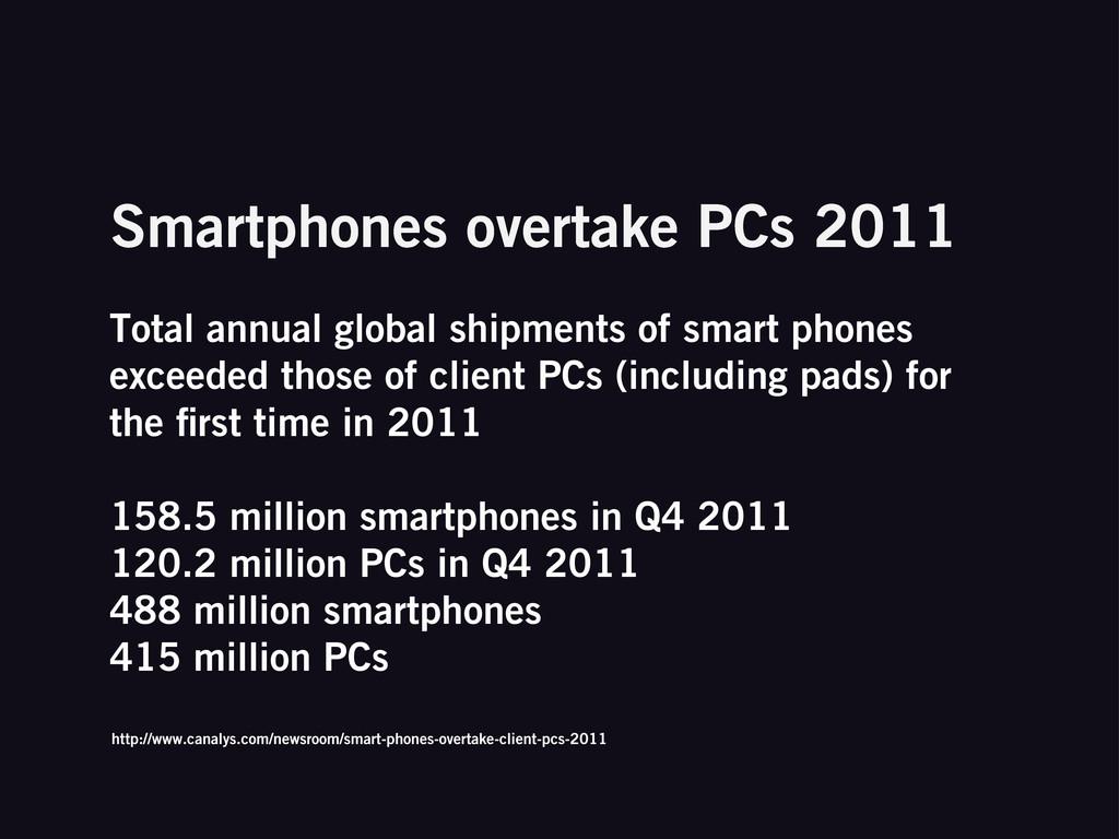 Total annual global shipments of smart phones e...