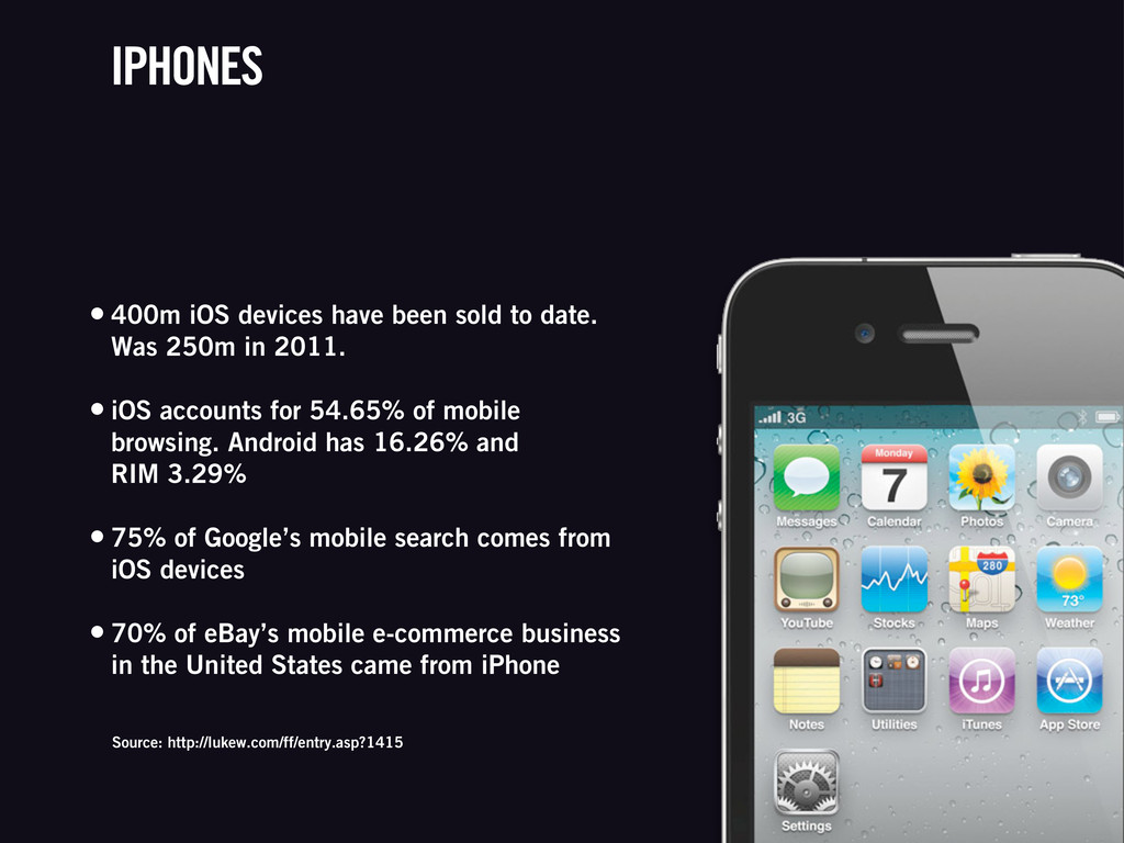 • 400m iOS devices have been sold to date. Was ...