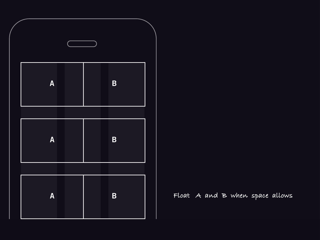 Float A and B when space allows A B A B A B