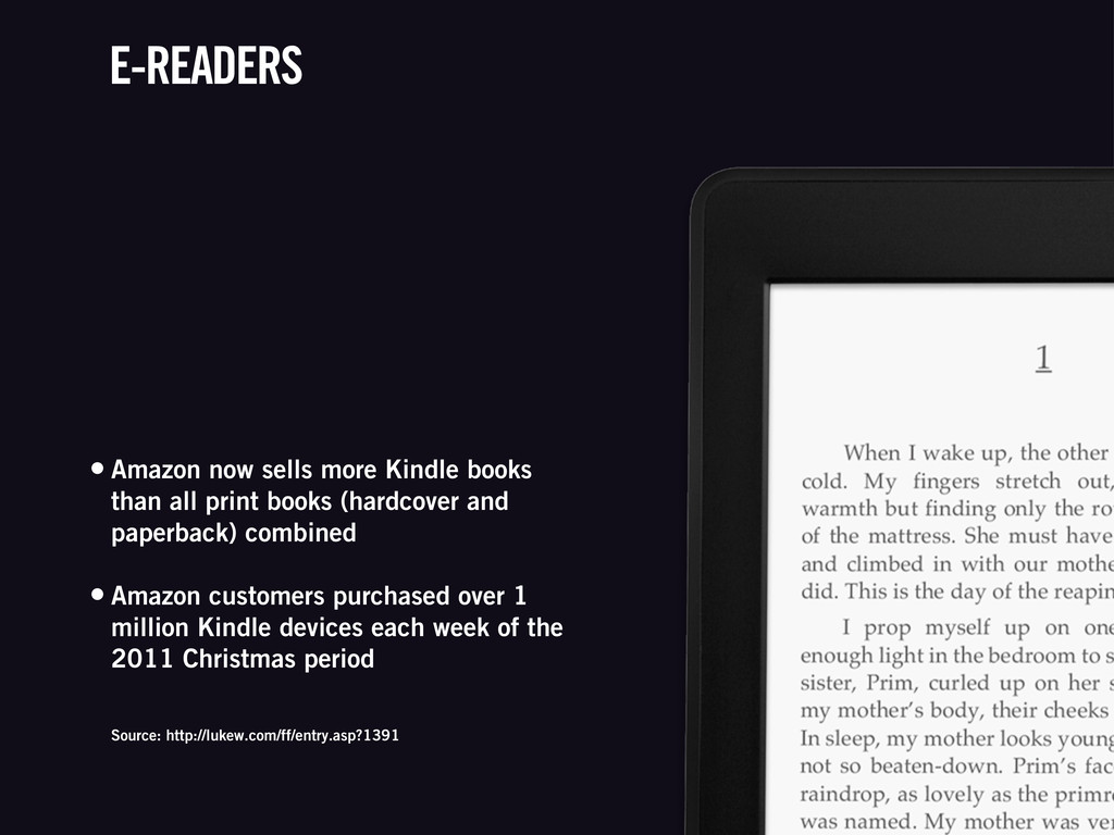 • Amazon now sells more Kindle books than all p...