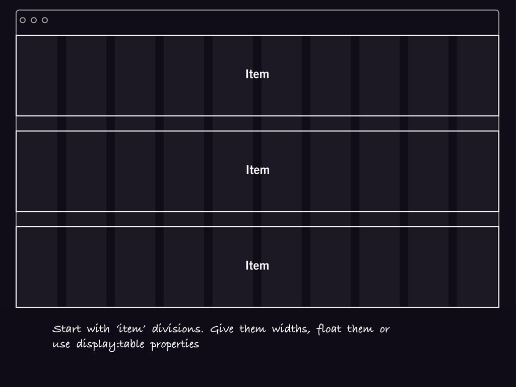 Item Item Item Start with 'item' divisions. Giv...