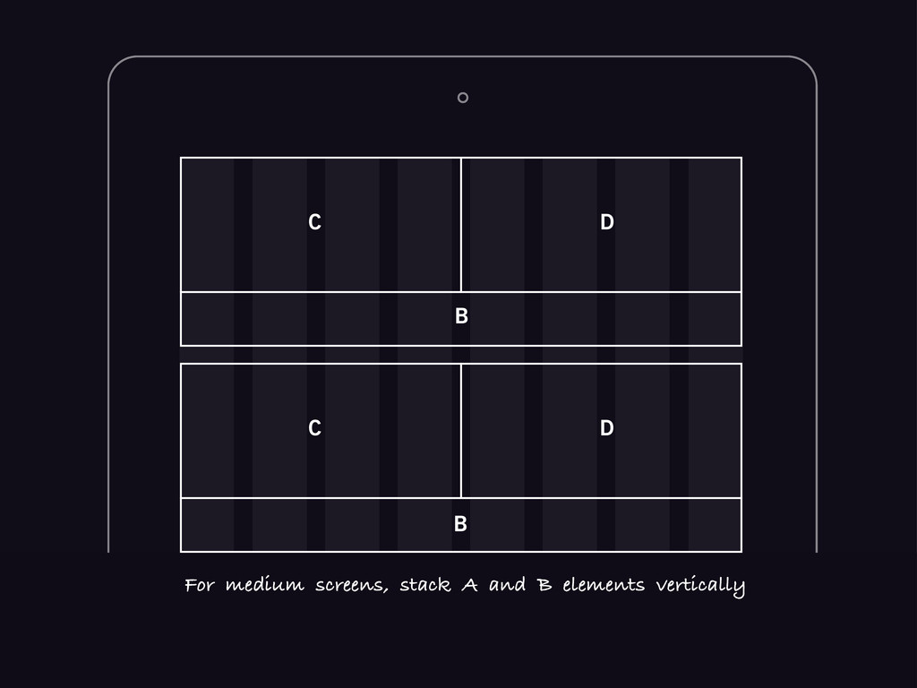 For medium screens, stack A and B elements vert...