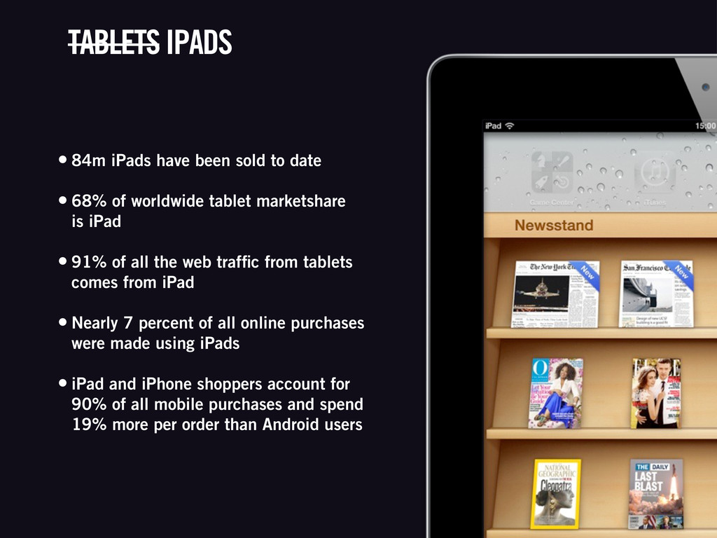 • 84m iPads have been sold to date • 68% of wor...