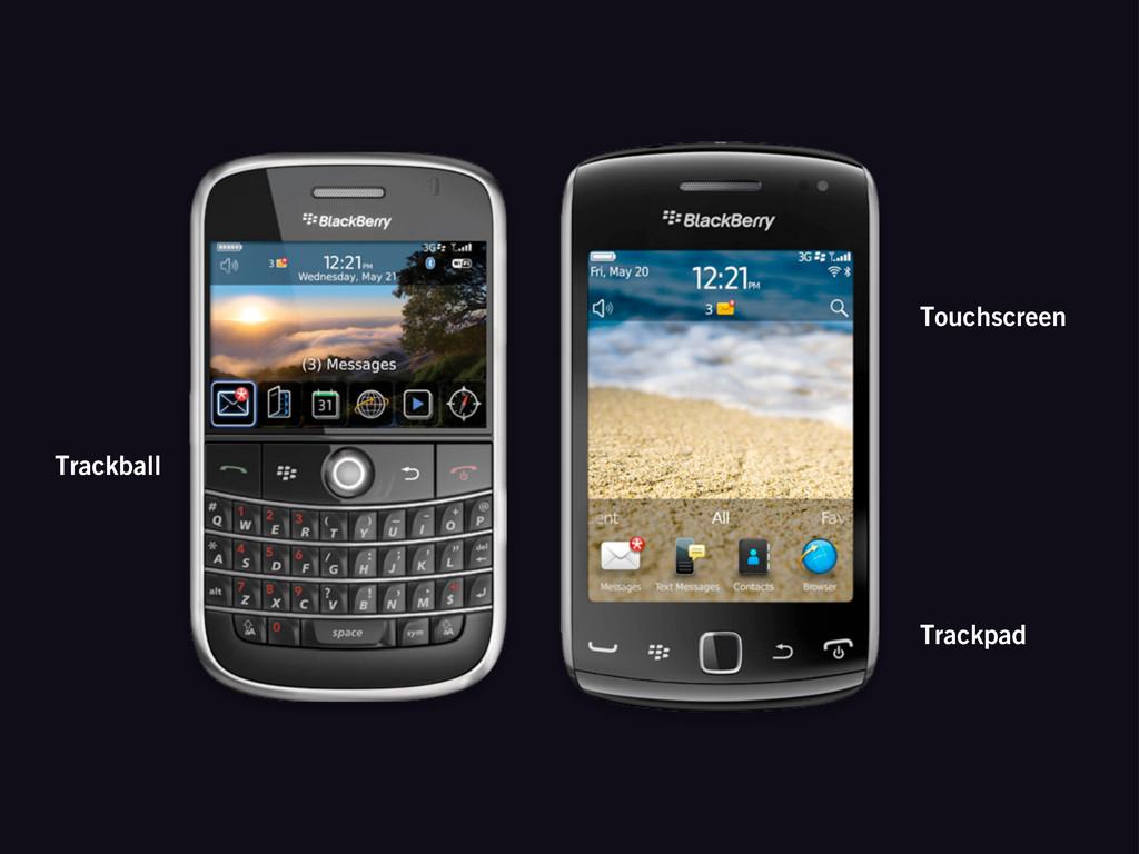 Trackball Touchscreen Trackpad