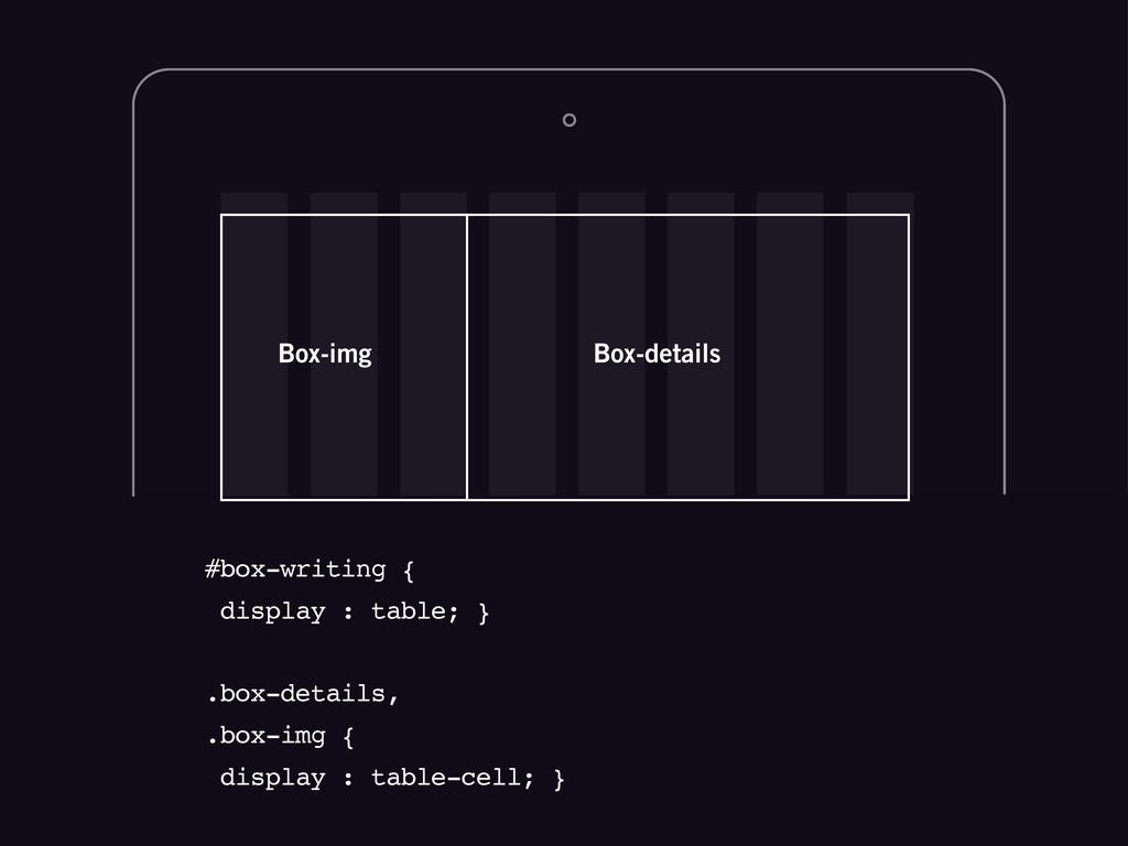 Box-img Box-details #box-writing { display : ta...