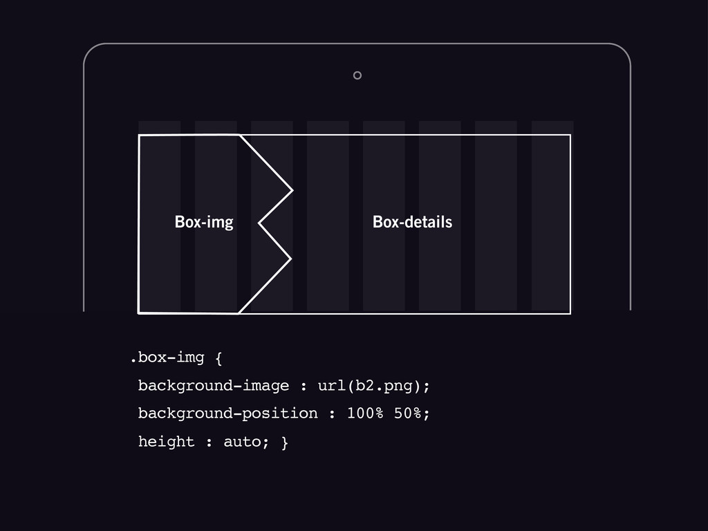 Box-img Box-details .box-img { background-image...
