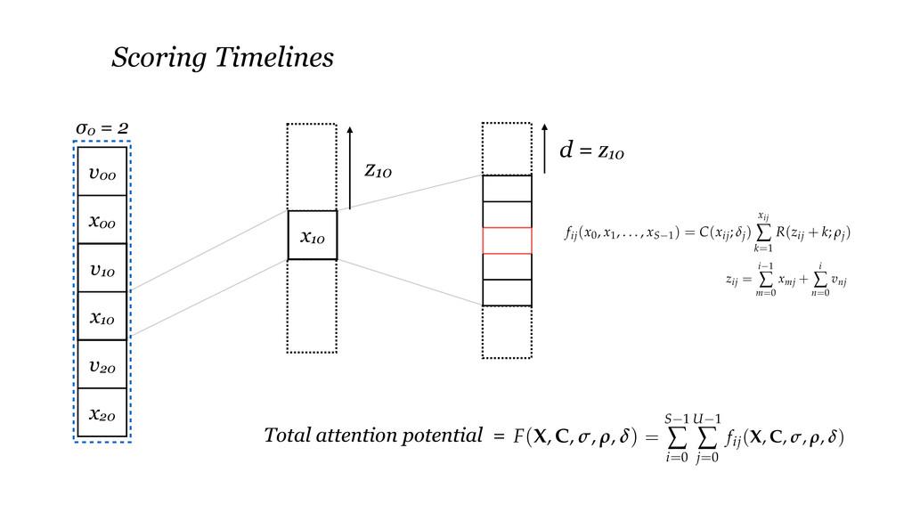 v00 x00 v10 x10 v20 x20 x10 σ0 = 2 Scoring Time...