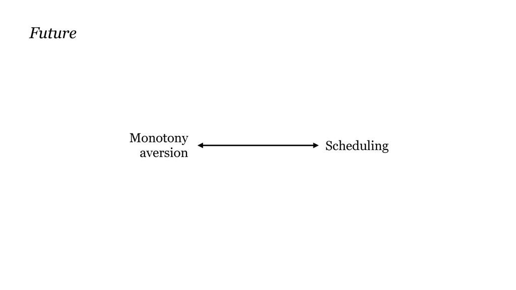 Future Scheduling Monotony aversion