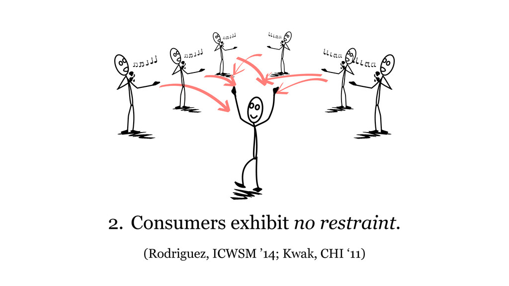 2. Consumers exhibit no restraint. (Rodriguez, ...
