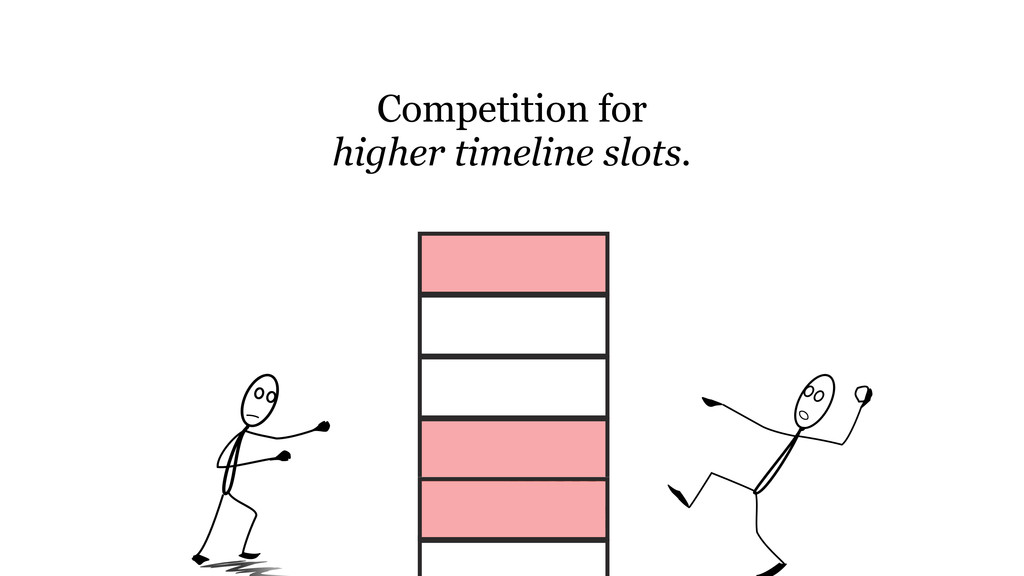 Competition for higher timeline slots.