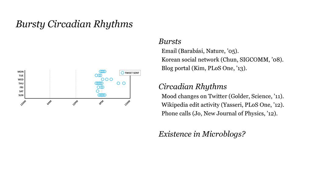 Bursty Circadian Rhythms Bursts Email (Barabási...