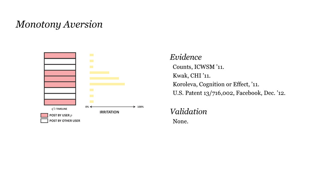 Monotony Aversion Evidence Counts, ICWSM '11. K...
