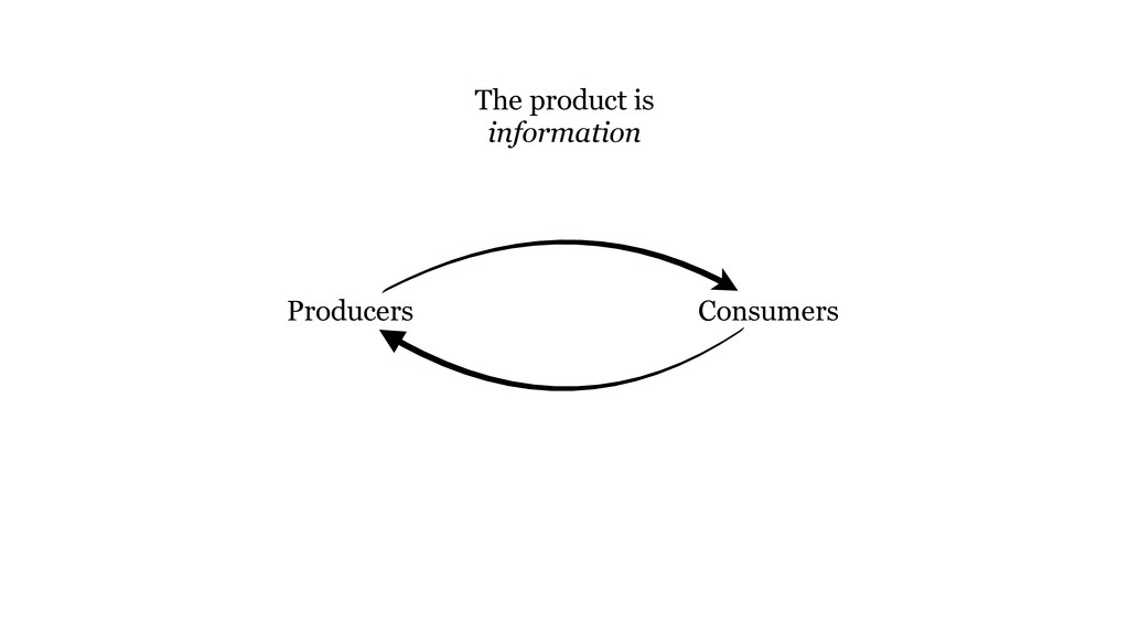 Producers Consumers The product is information