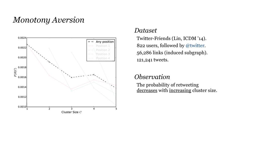 Monotony Aversion Dataset Twitter-Friends (Lin,...