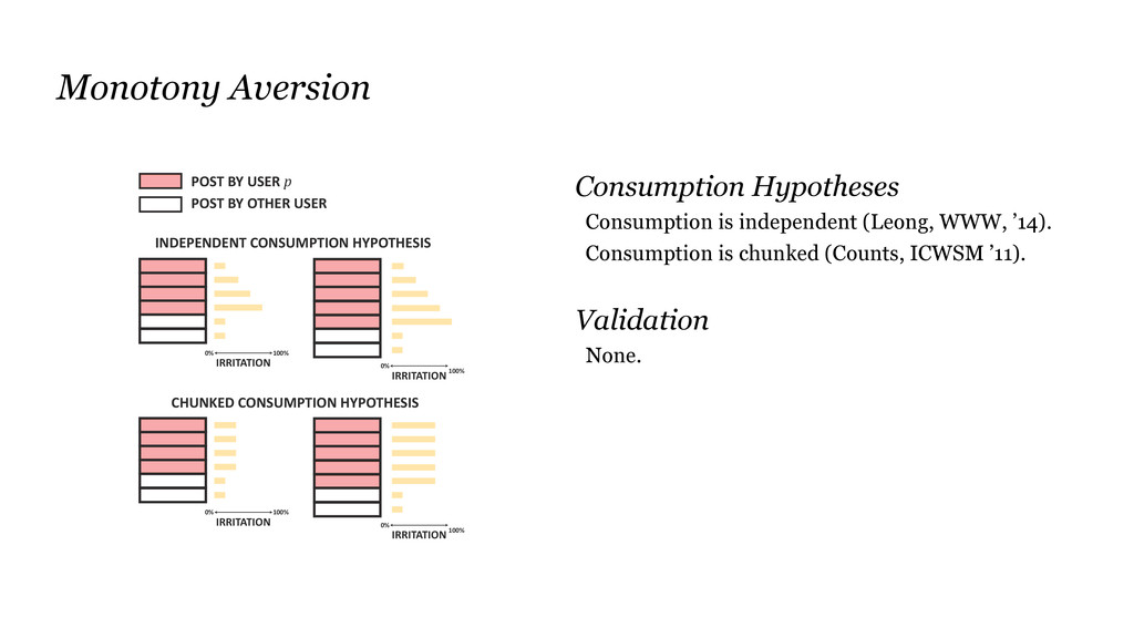 Consumption Hypotheses Consumption is independe...