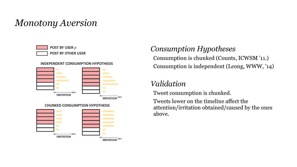 Consumption Hypotheses Consumption is chunked (...