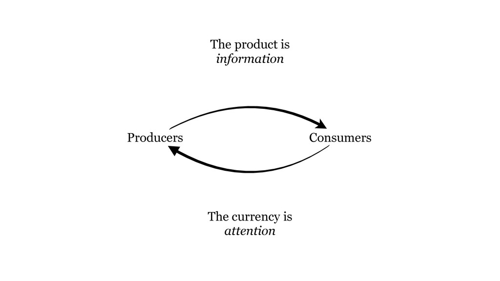Producers Consumers The product is information ...
