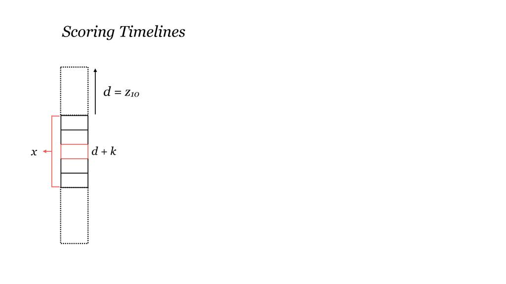 Scoring Timelines d + k d = z10 x