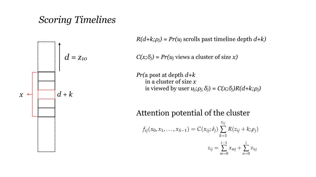Scoring Timelines R(d+k;ρj) = Pr(uj scrolls pas...