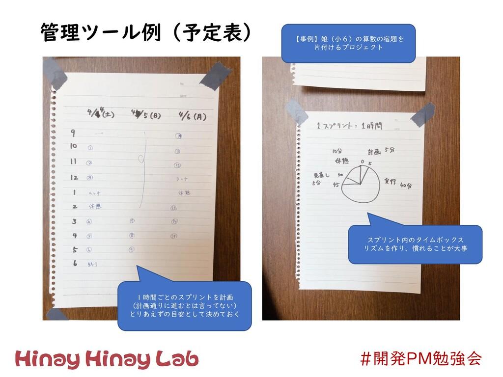 #開発PM勉強会 管理ツール例(予定表) 1時間ごとのスプリントを計画 (計画通りに進むとは言...