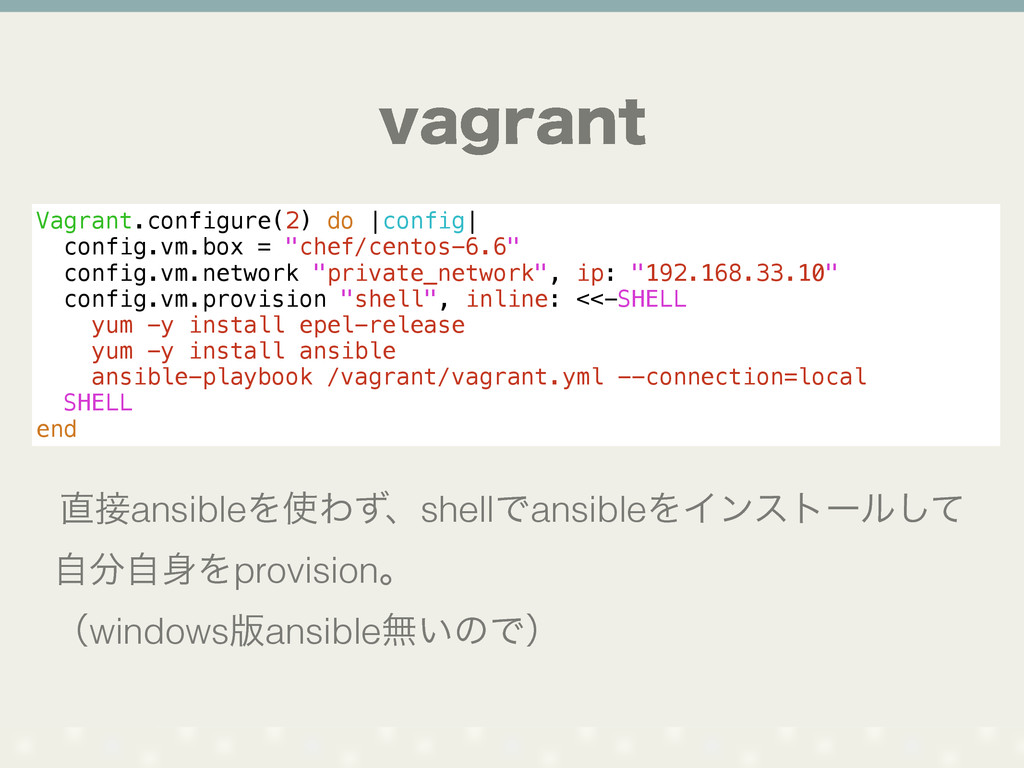 WBHSBOU Vagrant.configure(2) do |config| config...