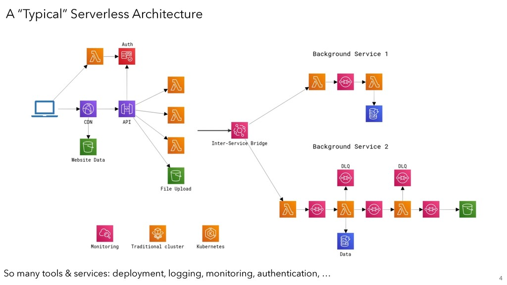 4 So many tools & services: deployment, logging...