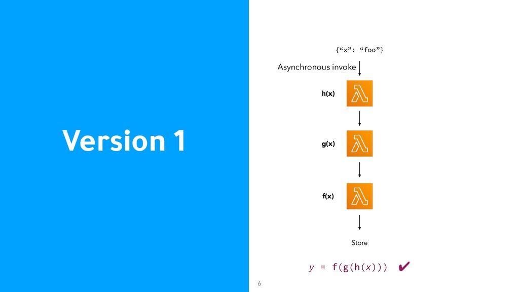 "Version 1 6 f(x) g(x) h(x) {""x"": ""foo""} Store y..."