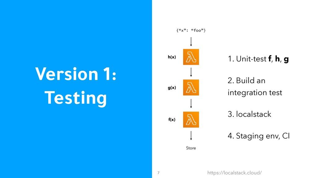 Version 1: Testing 1. Unit-test f, h, g 2. Buil...