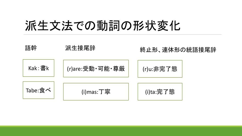 Kak:書k (r)are:受動・可能・尊厳 (r)u:非完了態 語幹 派生接尾辞 終止形、連...