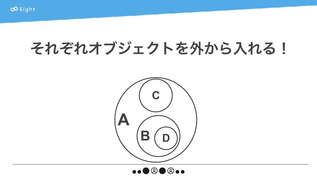 ͦΕͧΕΦϒδΣΫτΛ֎͔ΒೖΕΔʂ A C B D