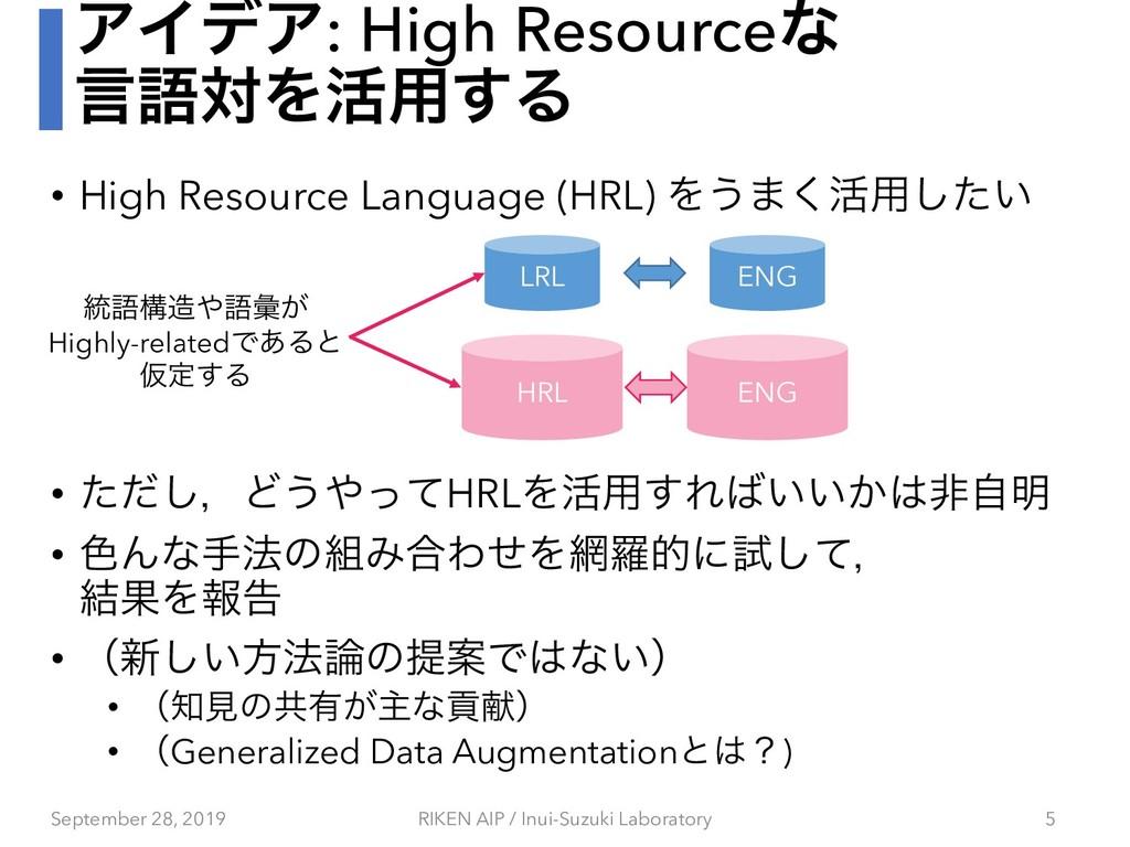 ΞΠσΞ: High Resourceͳ ݴޠରΛ׆༻͢Δ • High Resource L...