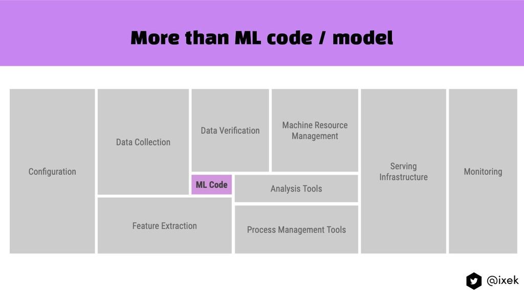 More than ML code / model @ixek