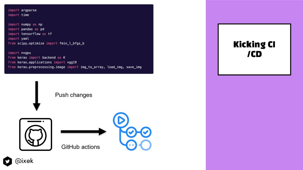 Kicking CI /CD Push changes GitHub actions @ixek