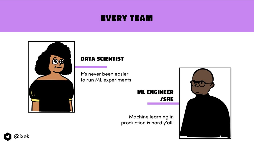Data Scientist It's never been easier to run ML...