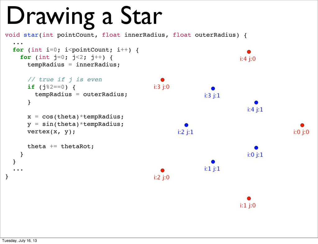 Drawing a Star void star(int pointCount, float ...