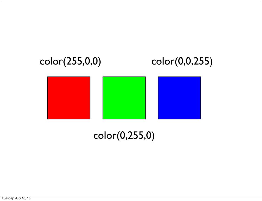 color(255,0,0) color(0,255,0) color(0,0,255) Tu...