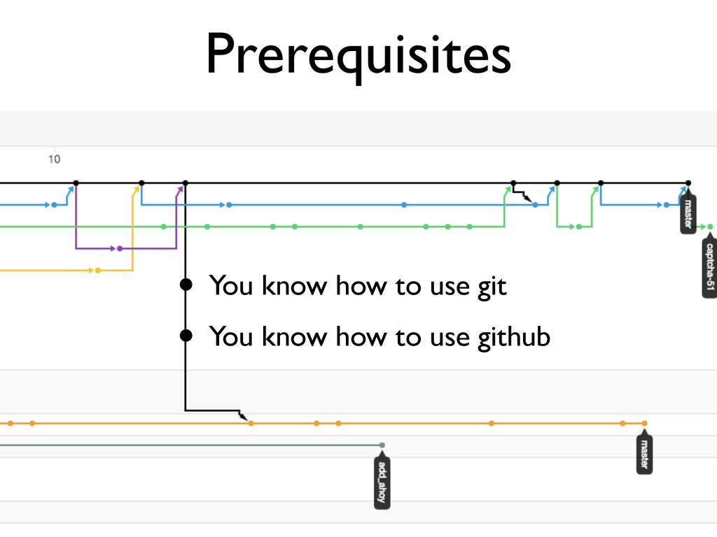 Prerequisites • You know how to use git • You k...