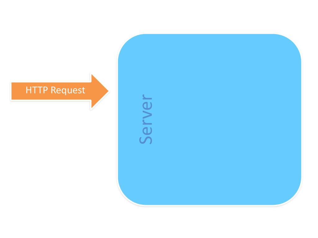 Server HTTP Request