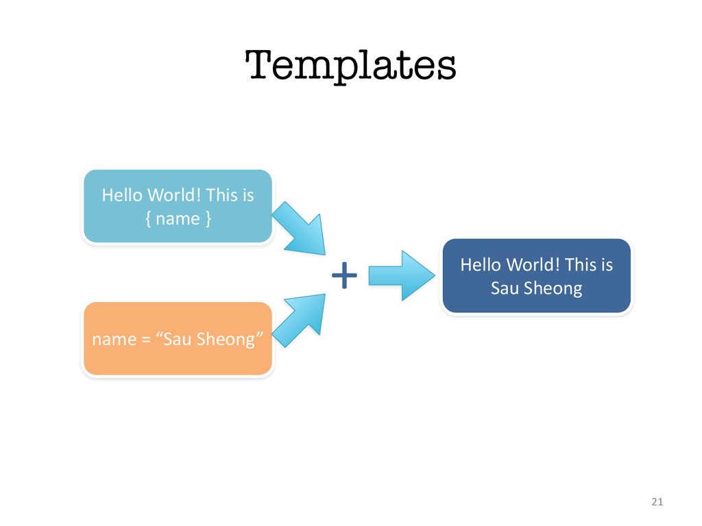 Templates 21 Hello World! This is  ...