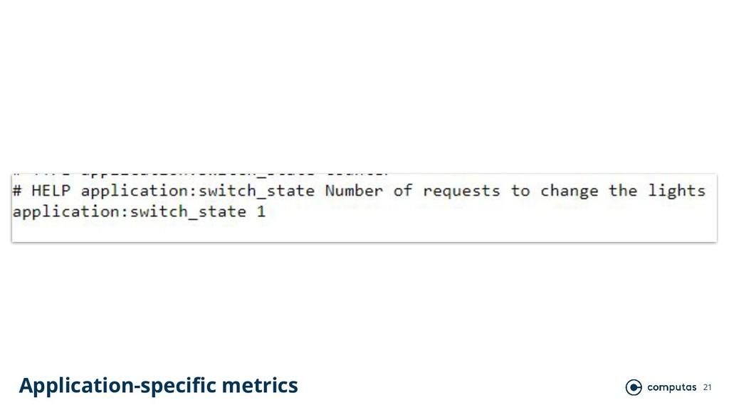 21 Application-specific metrics