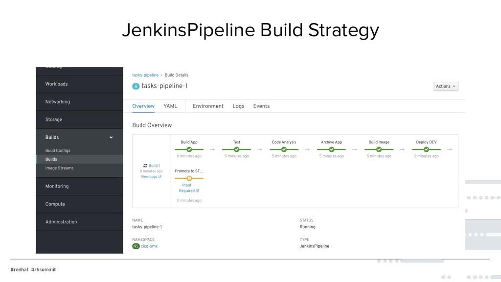 JenkinsPipeline Build Strategy
