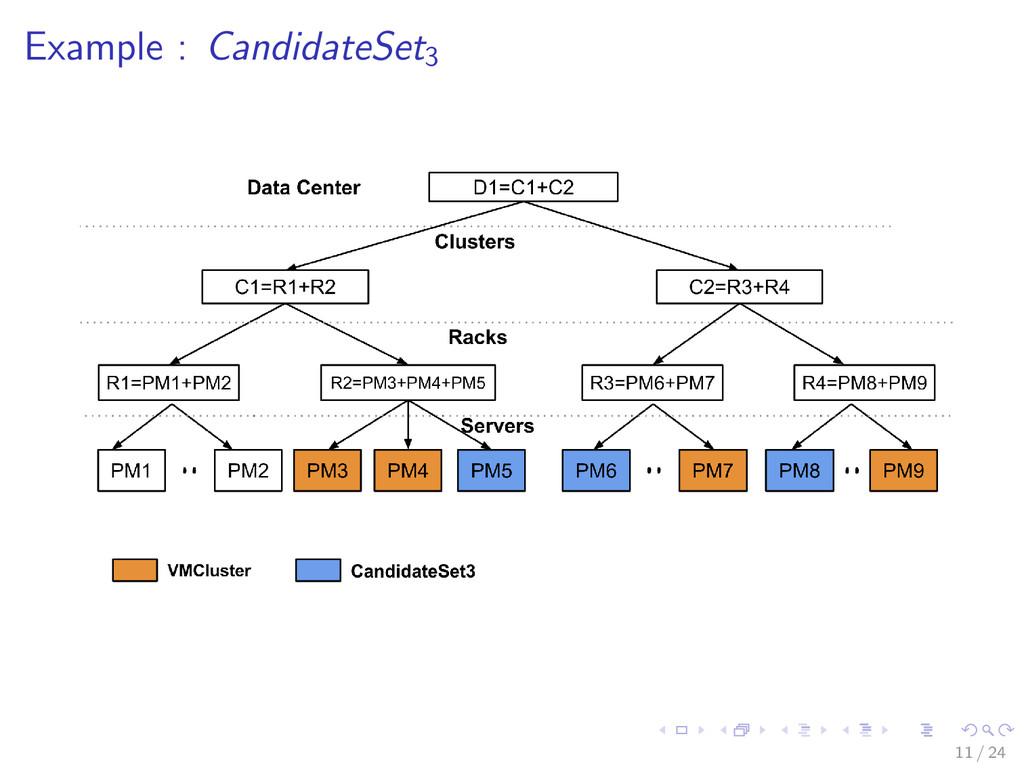 Example : CandidateSet3 11 / 24
