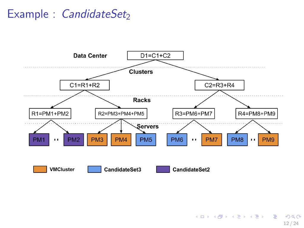 Example : CandidateSet2 12 / 24